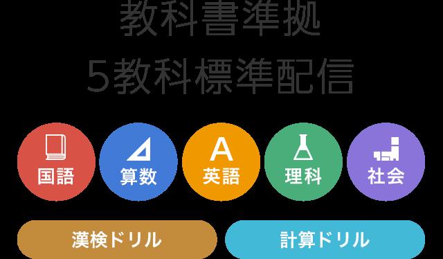 教科書準拠、5教科標準配信