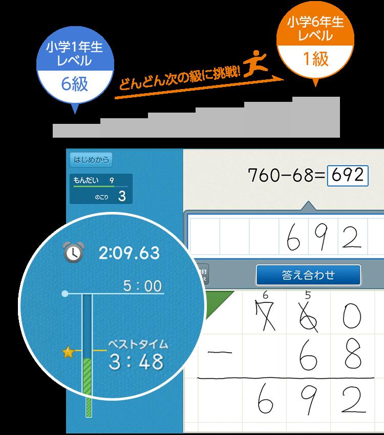 スマイルゼミ計算ドリル
